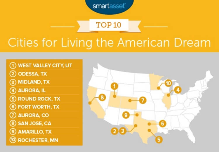 Round Rock One of the Best Cities for Living the American Dream in 2018